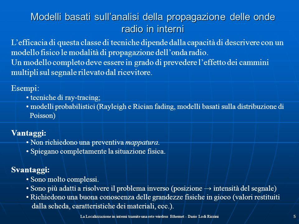 Modelli basati sull'analisi della propagazione delle onde radio in interni