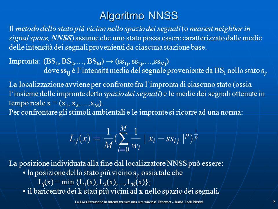 Algoritmo NNSS