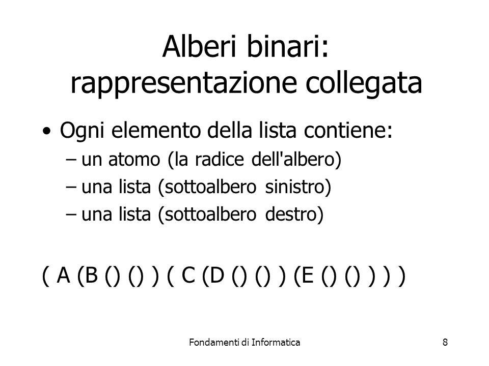 Alberi binari: rappresentazione collegata