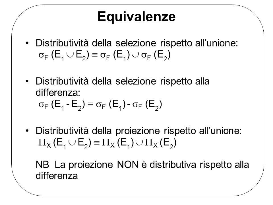 Equivalenze Distributività della selezione rispetto all'unione: sF (E1  E2)  sF (E1)  sF (E2)