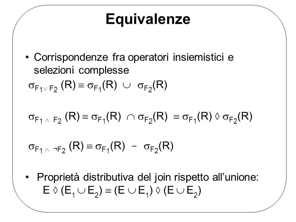 Equivalenze Corrispondenze fra operatori insiemistici e selezioni complesse. F1 F2 (R)  F1(R)  F2(R)