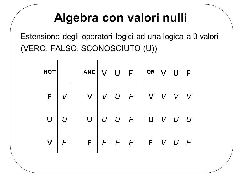 Algebra con valori nulli