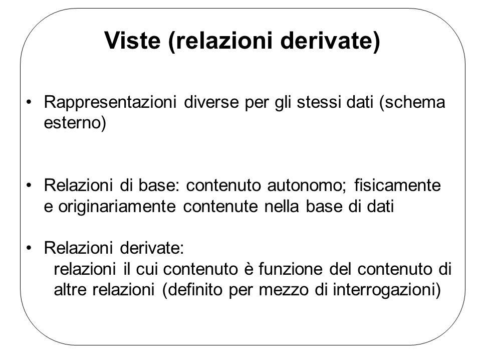 Viste (relazioni derivate)