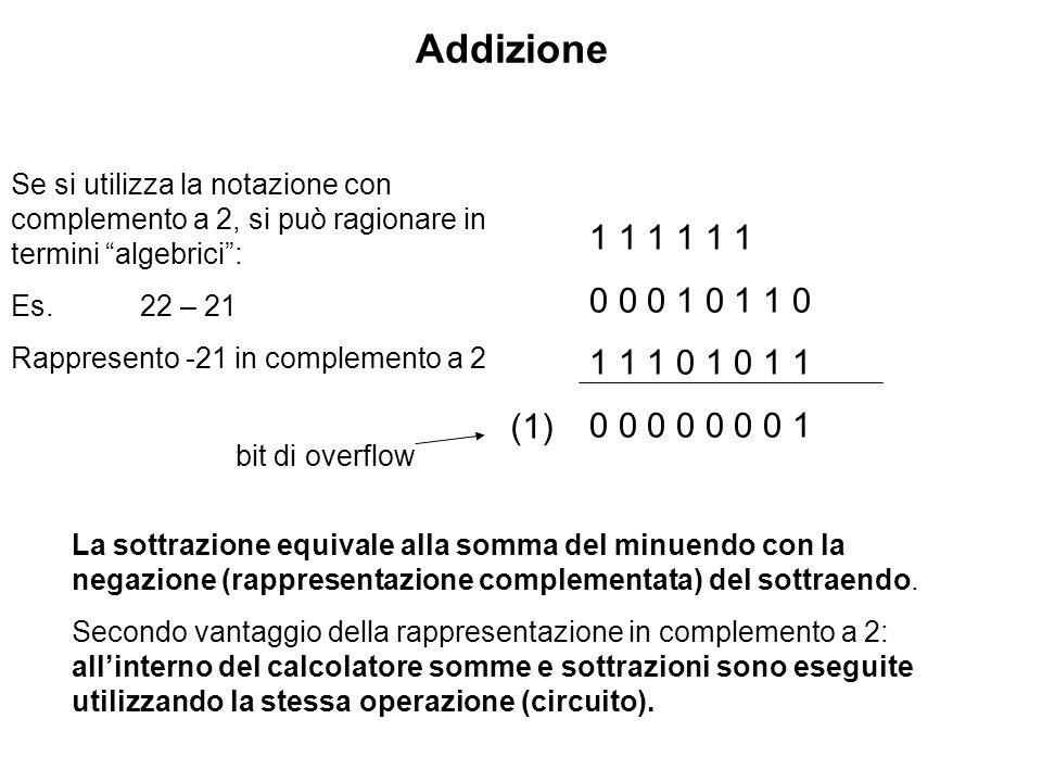Addizione Se si utilizza la notazione con complemento a 2, si può ragionare in termini algebrici :