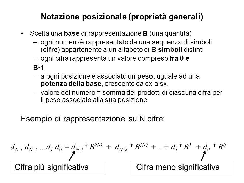 Notazione posizionale (proprietà generali)