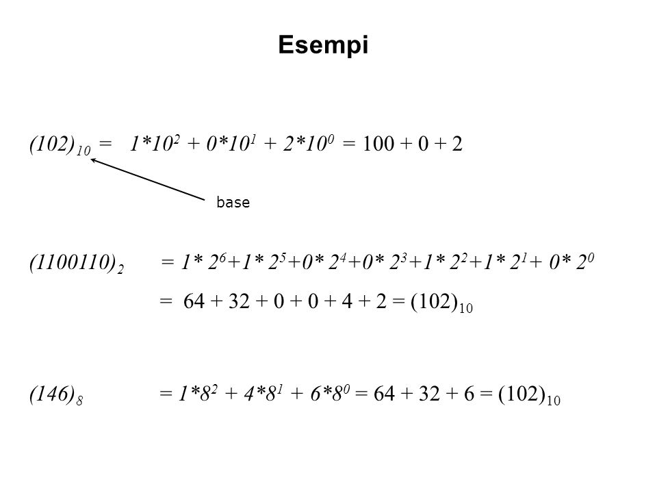 Esempi (102)10 = 1*102 + 0*101 + 2*100 = 100 + 0 + 2. (1100110)2 = 1* 26+1* 25+0* 24+0* 23+1* 22+1* 21+ 0* 20.