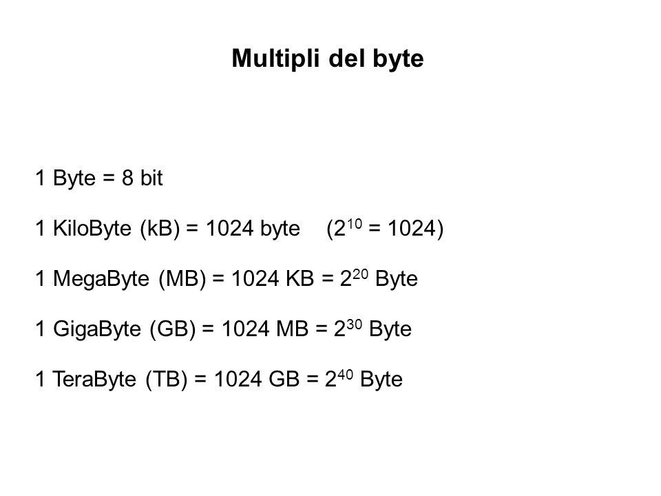 Multipli del byte 1 Byte = 8 bit