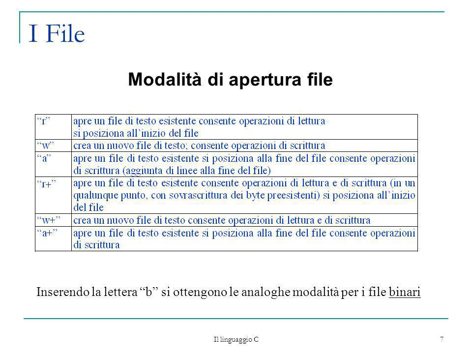 Modalità di apertura file