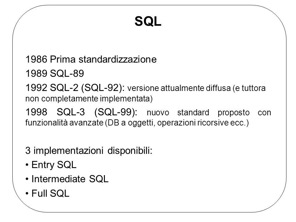 SQL 1986 Prima standardizzazione 1989 SQL-89