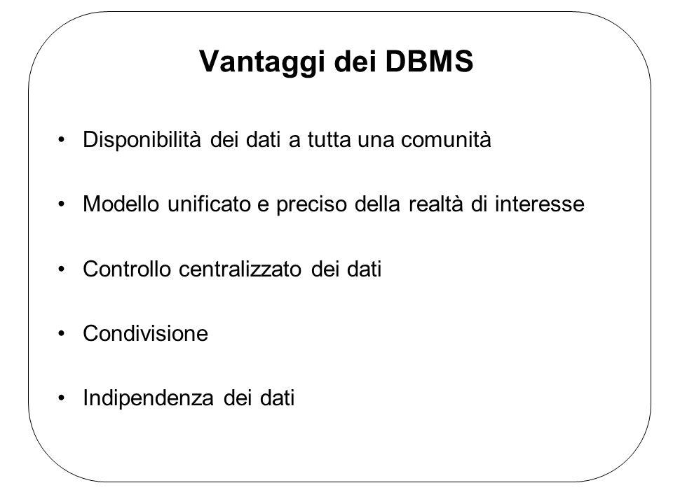 Vantaggi dei DBMS Disponibilità dei dati a tutta una comunità