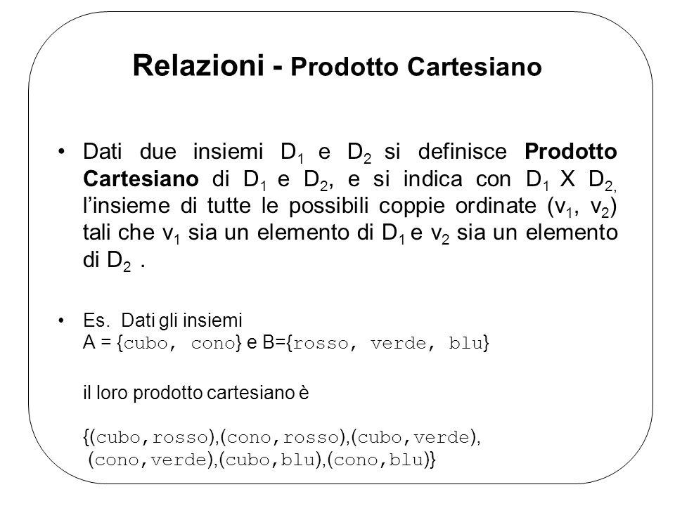 Relazioni - Prodotto Cartesiano