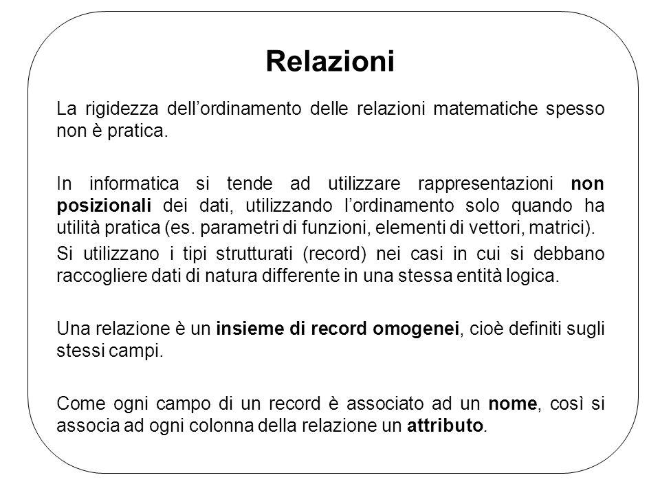 Relazioni La rigidezza dell'ordinamento delle relazioni matematiche spesso non è pratica.