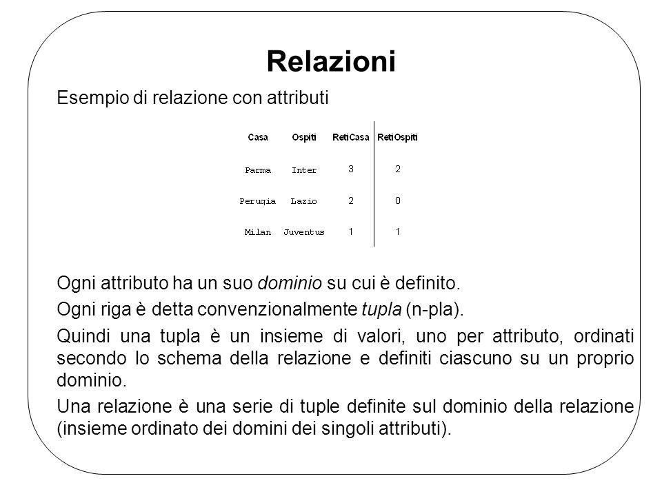 Relazioni Esempio di relazione con attributi