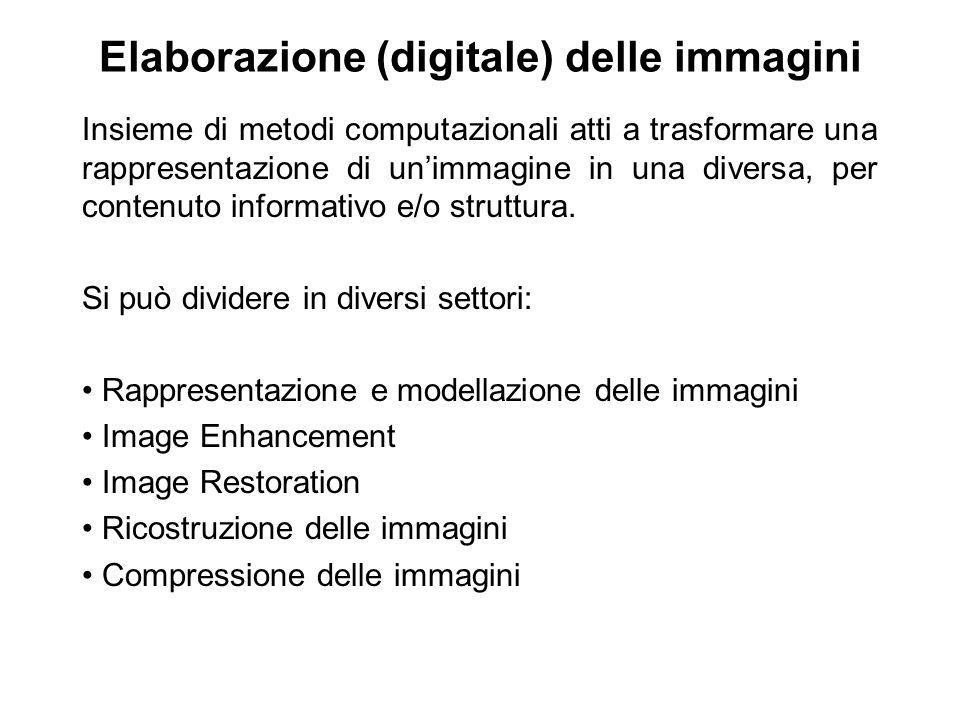 Elaborazione (digitale) delle immagini