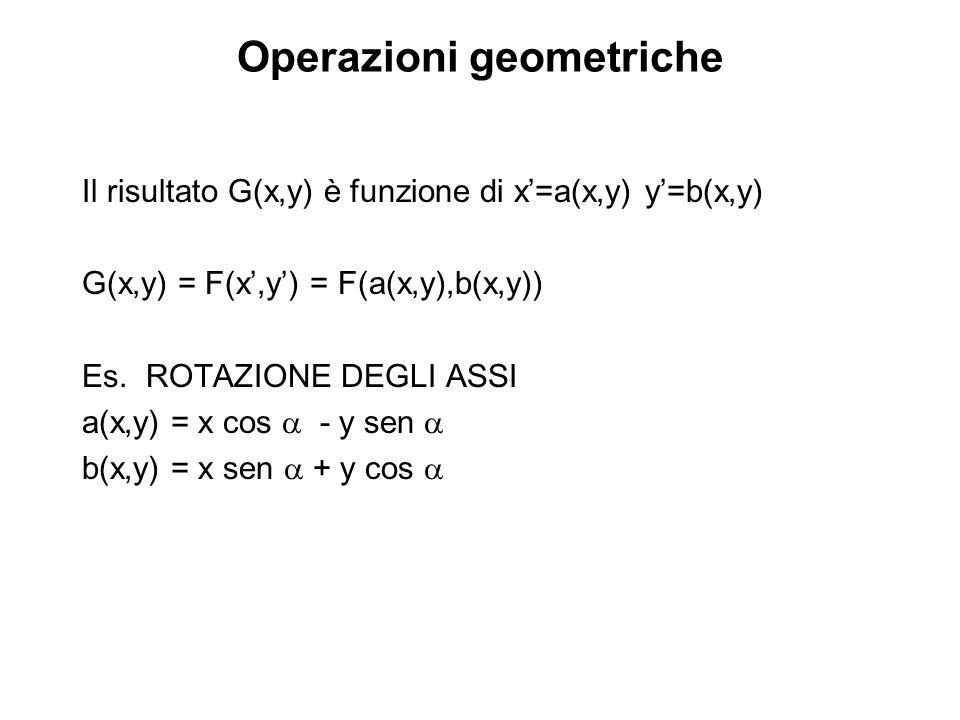 Operazioni geometriche