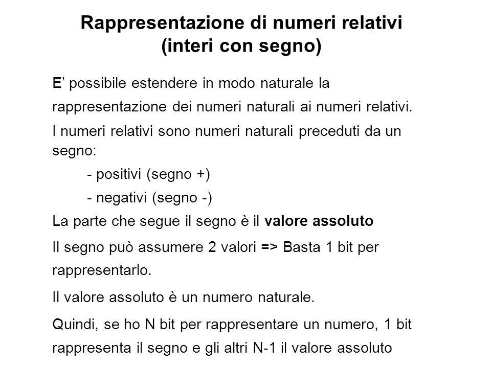 Rappresentazione di numeri relativi (interi con segno)