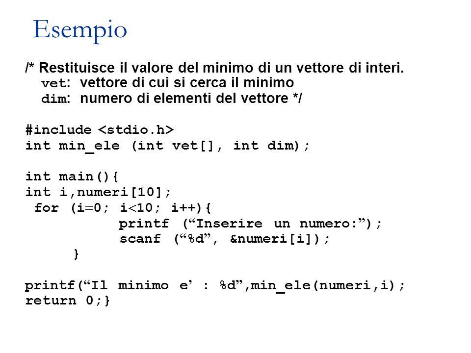 Esempio /* Restituisce il valore del minimo di un vettore di interi.