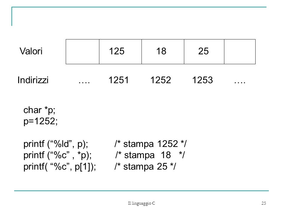 printf ( %ld , p); /* stampa 1252 */