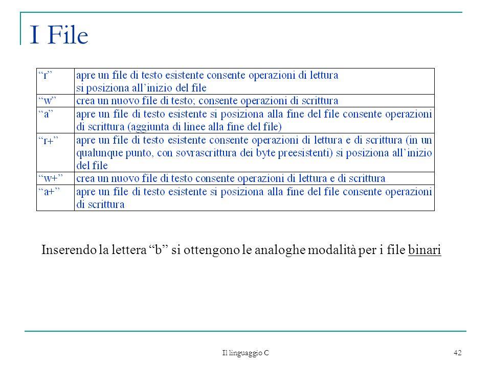 I File Inserendo la lettera b si ottengono le analoghe modalità per i file binari Il linguaggio C