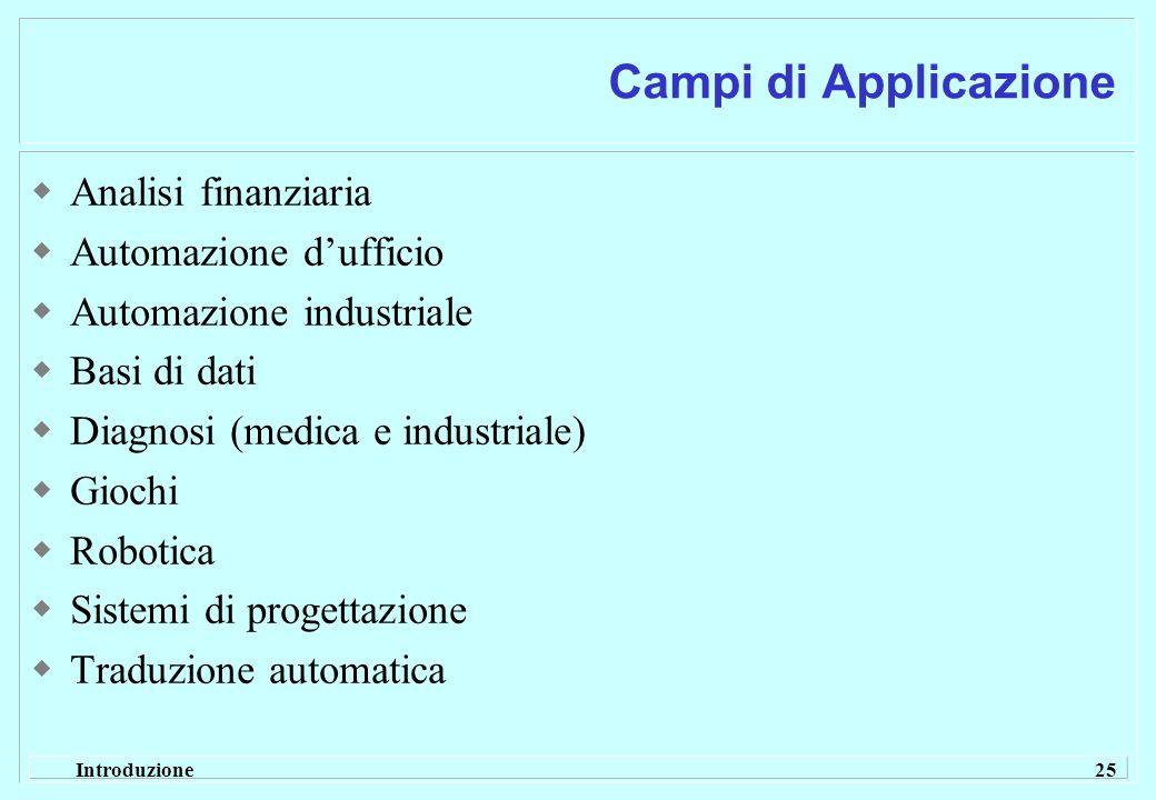 Campi di Applicazione Analisi finanziaria Automazione d'ufficio