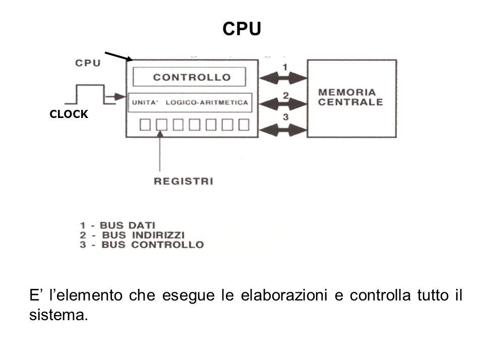 CPU CLOCK E' l'elemento che esegue le elaborazioni e controlla tutto il sistema.