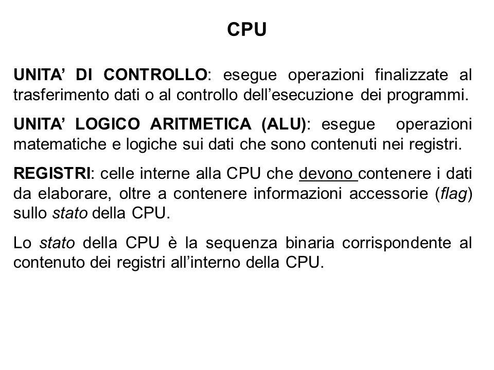 CPU UNITA' DI CONTROLLO: esegue operazioni finalizzate al trasferimento dati o al controllo dell'esecuzione dei programmi.