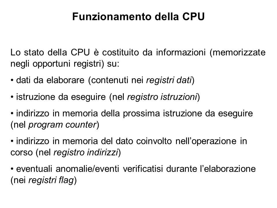 Funzionamento della CPU