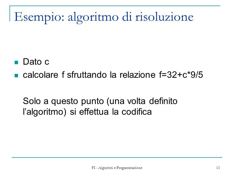 Esempio: algoritmo di risoluzione