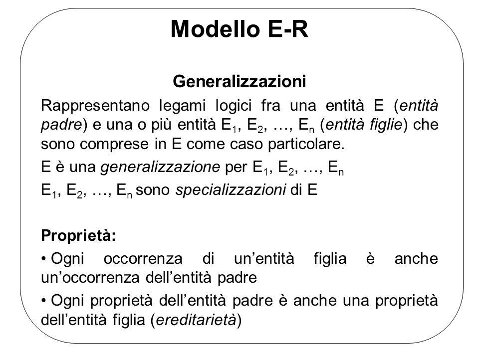Modello E-R Generalizzazioni