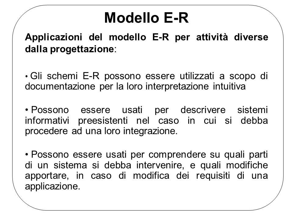 Modello E-R Applicazioni del modello E-R per attività diverse dalla progettazione:
