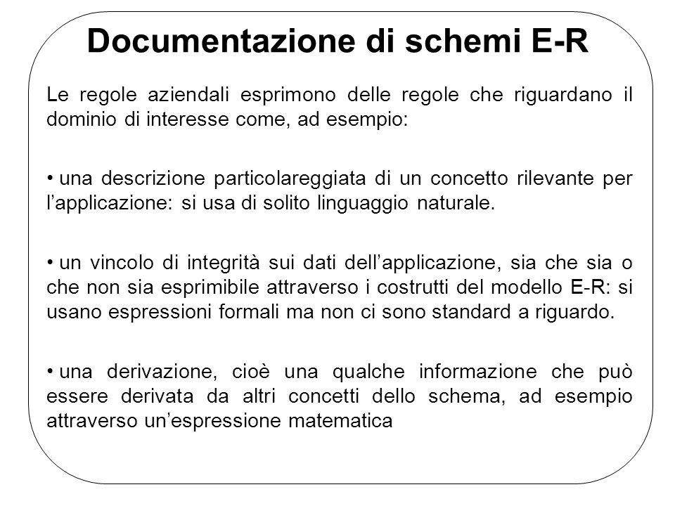 Documentazione di schemi E-R