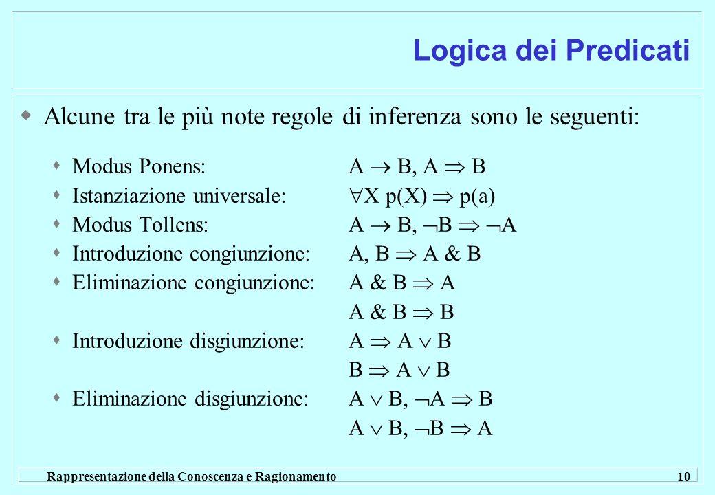 Logica dei Predicati Alcune tra le più note regole di inferenza sono le seguenti: Modus Ponens: A B, A  B.