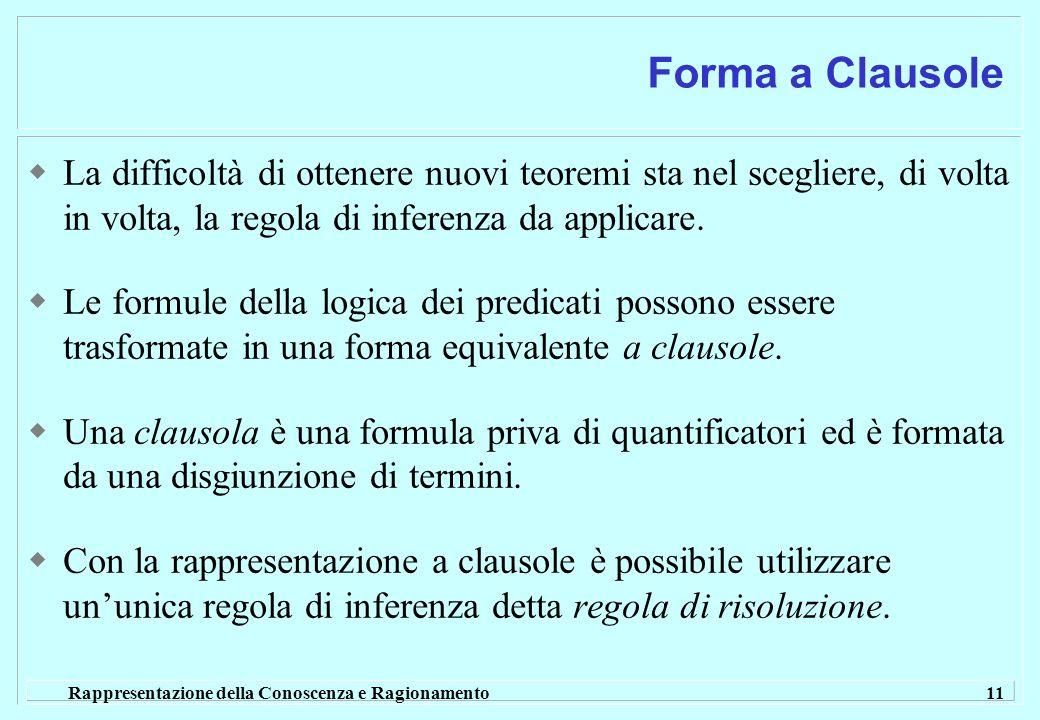 Forma a Clausole La difficoltà di ottenere nuovi teoremi sta nel scegliere, di volta in volta, la regola di inferenza da applicare.