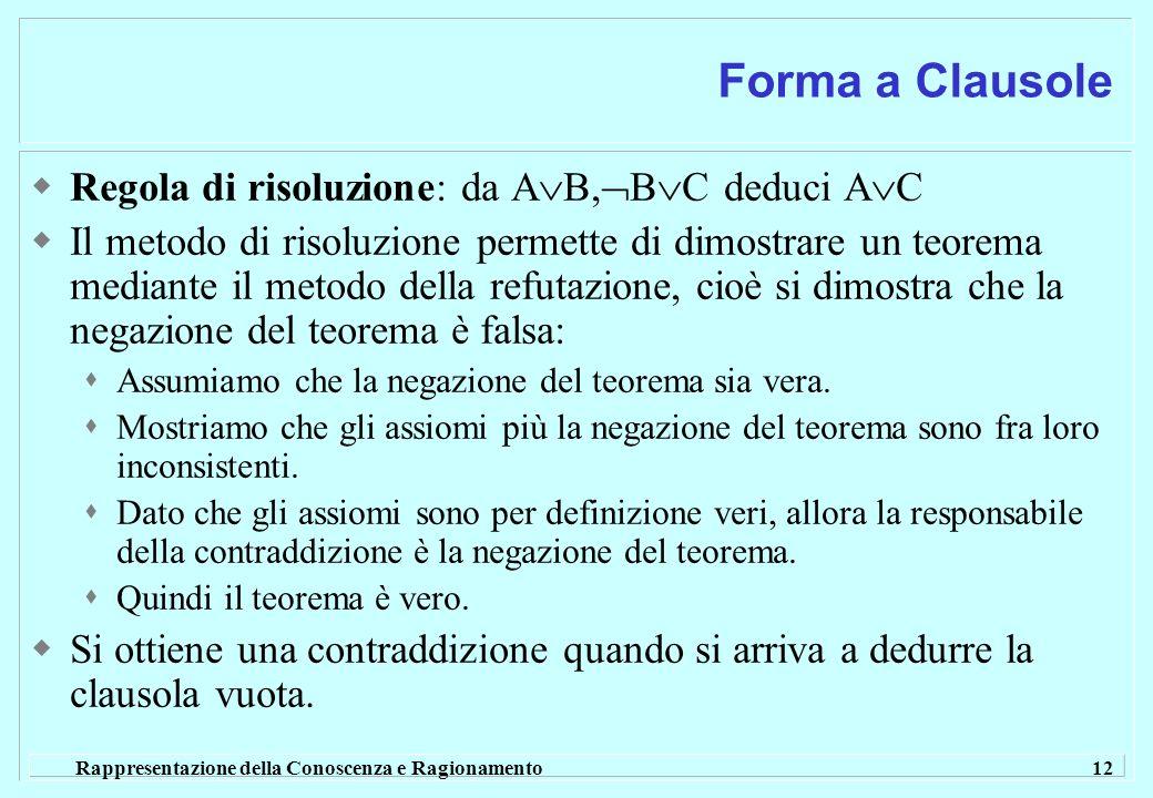 Forma a Clausole Regola di risoluzione: da AB,BC deduci AC