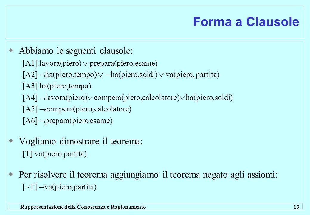 Forma a Clausole Abbiamo le seguenti clausole: