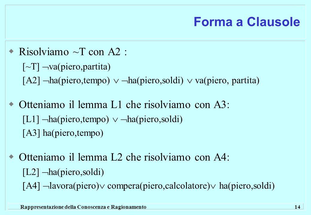 Forma a Clausole Risolviamo ~T con A2 :