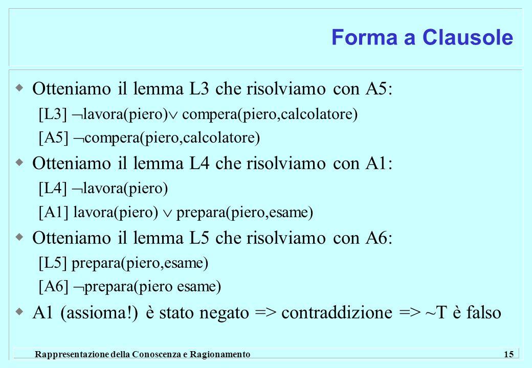 Forma a Clausole Otteniamo il lemma L3 che risolviamo con A5: