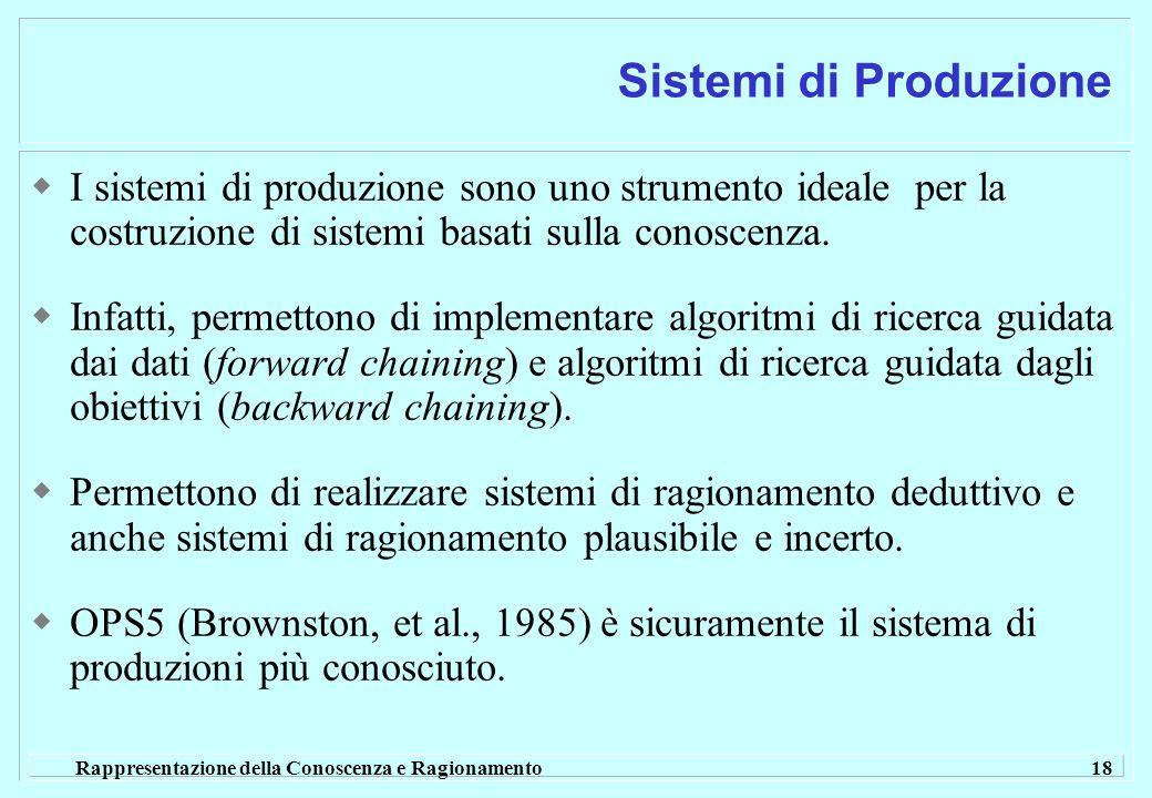 Sistemi di Produzione I sistemi di produzione sono uno strumento ideale per la costruzione di sistemi basati sulla conoscenza.