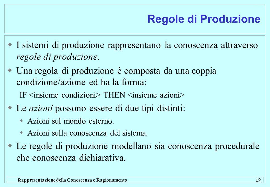 Regole di Produzione I sistemi di produzione rappresentano la conoscenza attraverso regole di produzione.