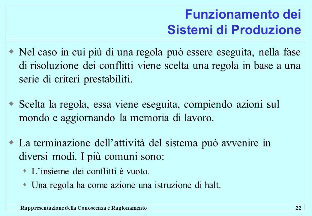 Funzionamento dei Sistemi di Produzione