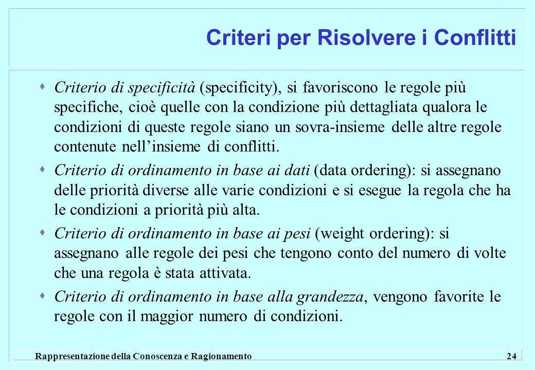 Criteri per Risolvere i Conflitti