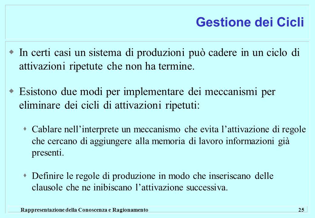 Gestione dei Cicli In certi casi un sistema di produzioni può cadere in un ciclo di attivazioni ripetute che non ha termine.