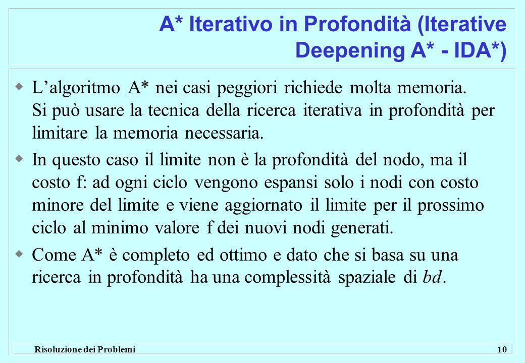 A* Iterativo in Profondità (Iterative Deepening A* - IDA*)