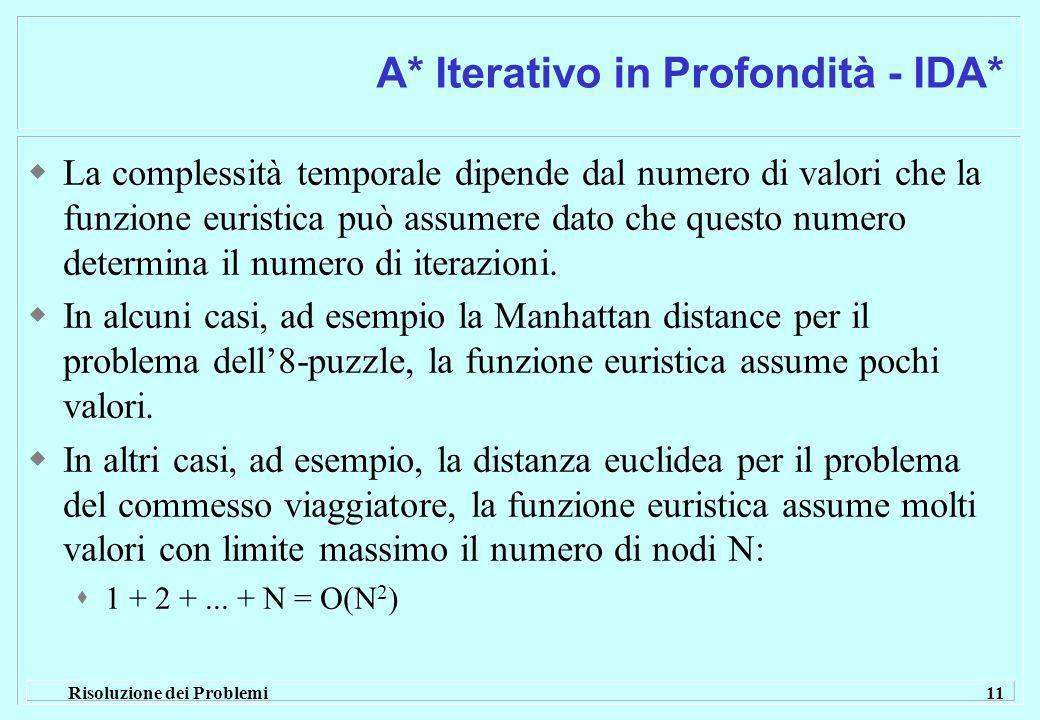 A* Iterativo in Profondità - IDA*