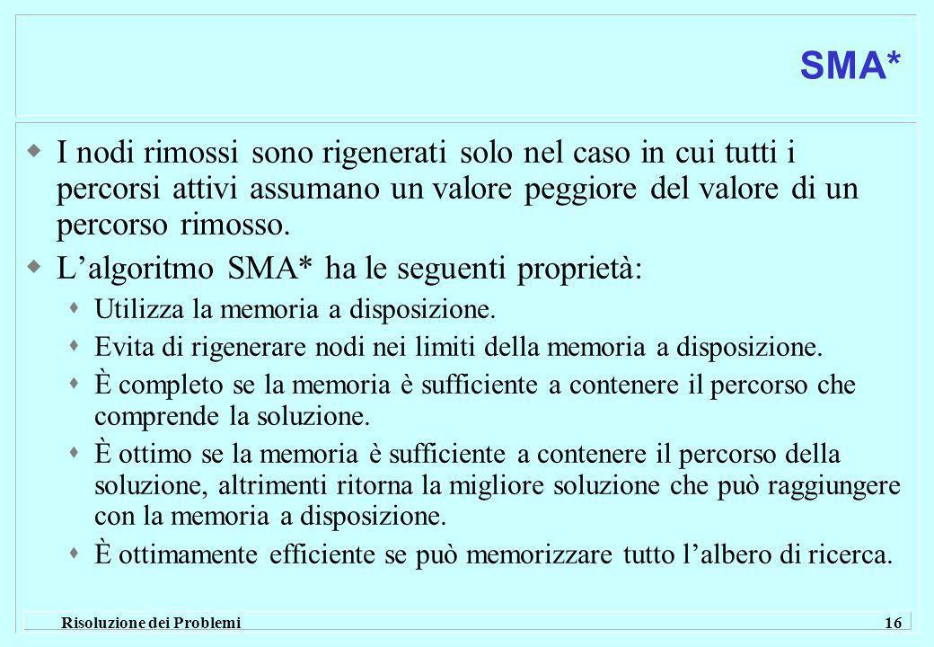 SMA* I nodi rimossi sono rigenerati solo nel caso in cui tutti i percorsi attivi assumano un valore peggiore del valore di un percorso rimosso.