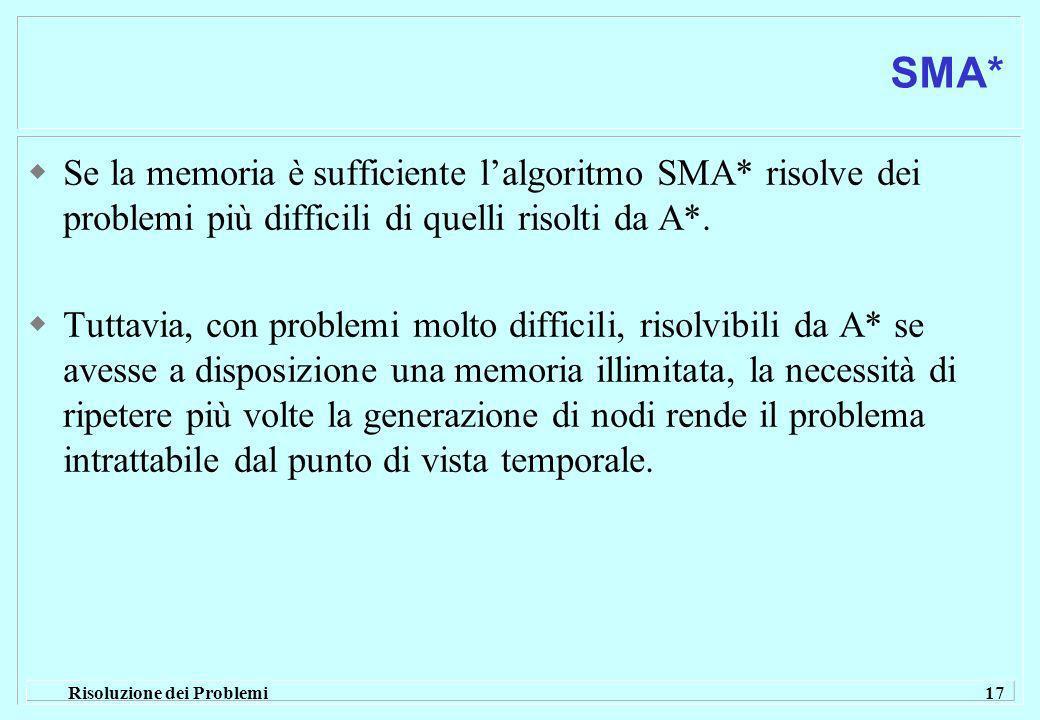 SMA* Se la memoria è sufficiente l'algoritmo SMA* risolve dei problemi più difficili di quelli risolti da A*.