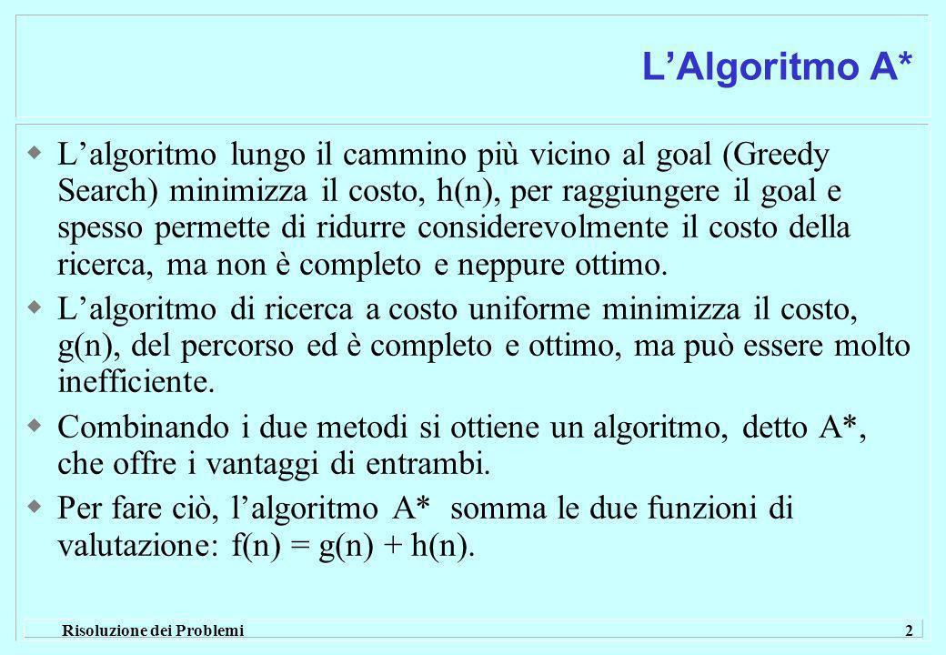 L'Algoritmo A*