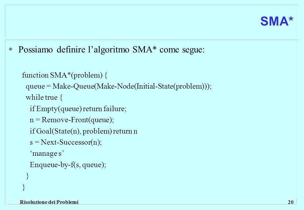 SMA* Possiamo definire l'algoritmo SMA* come segue:
