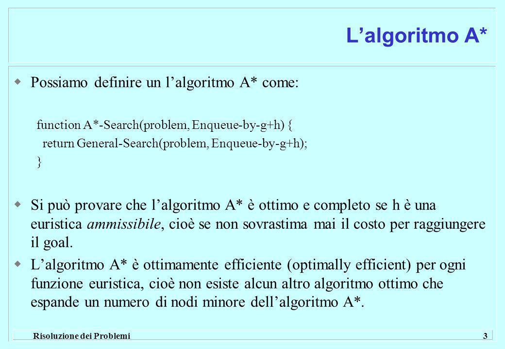 L'algoritmo A* Possiamo definire un l'algoritmo A* come: