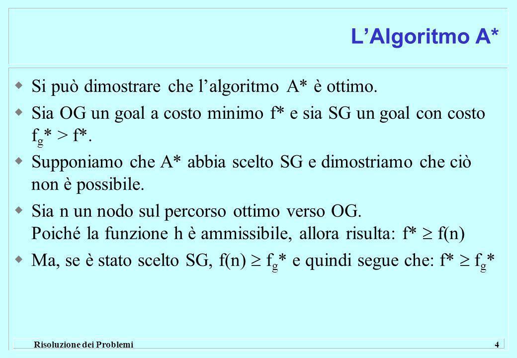 L'Algoritmo A* Si può dimostrare che l'algoritmo A* è ottimo.